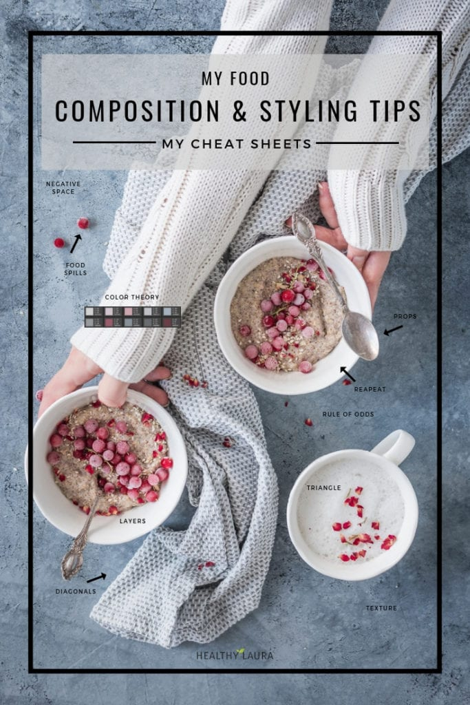 Learn My Food Styling & Composition_ My Cheat Sheet _ Healthy Laura _ Food Photography & Styling